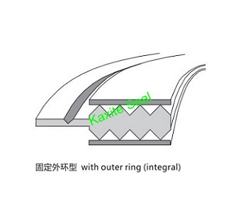 KammProfile Rubber with Integral Outer Ring
