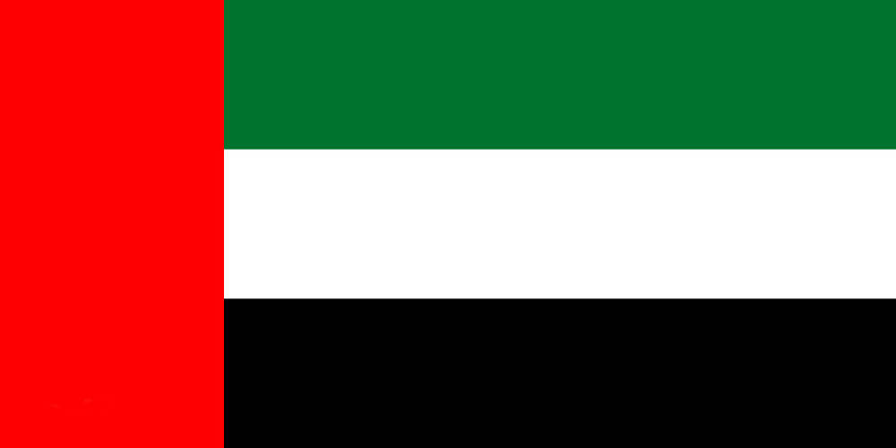 Analysis of Export Trade Countries-UAE
