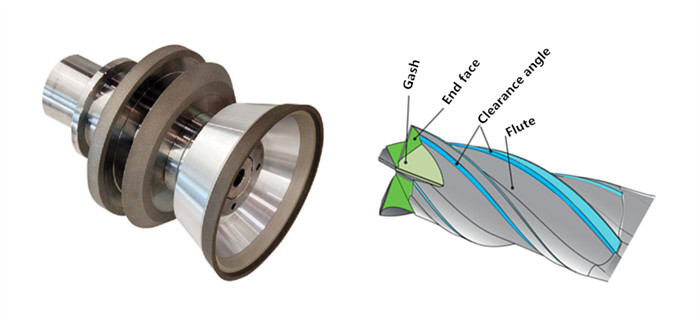 grinding wheel for CNC tools