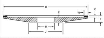 4A2 diamond grinding wheel