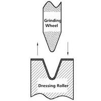 form diamond dresser
