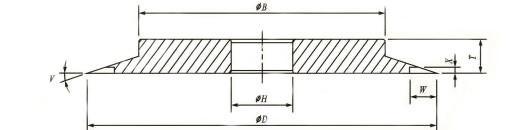 4B2 optical profile grinding wheel