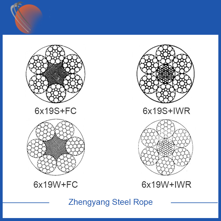 6x19S+FC galvanized steel wire rope