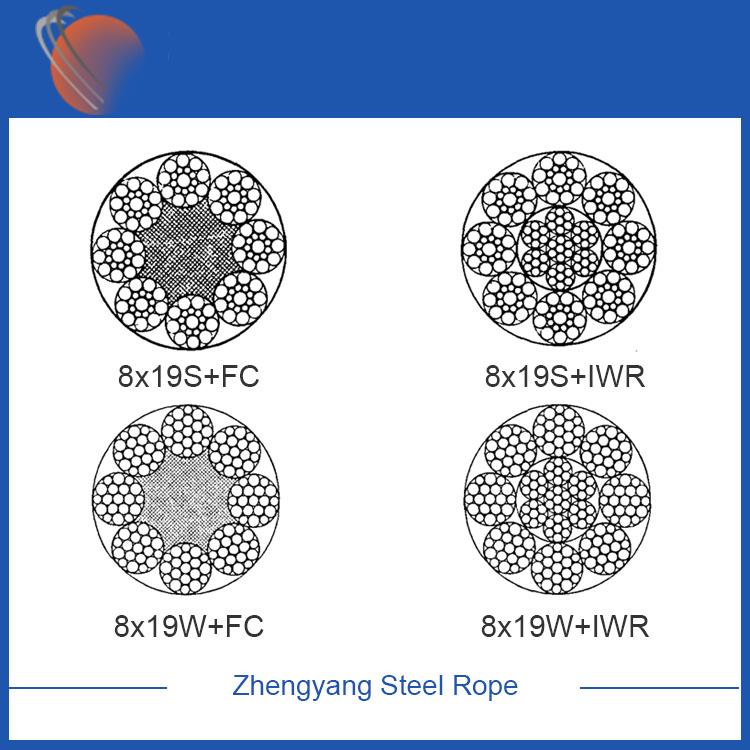 8x19S+FC galvanized steel wire rope