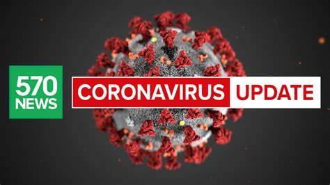 Coronavirus (COVID-19) Update: FDA Authorizes Monoclonal Antibodies for Treatment of COVID-19