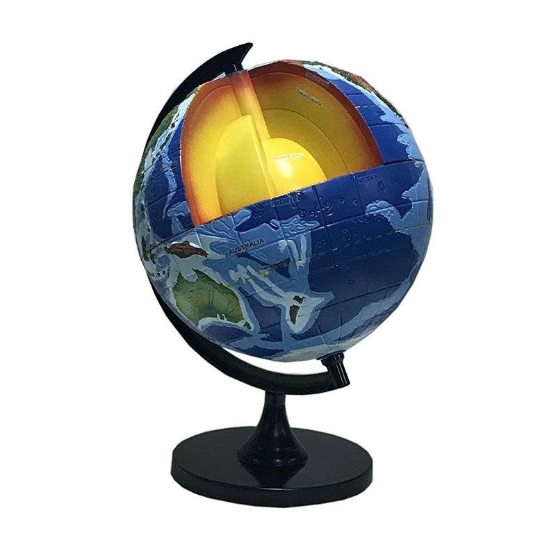 Model Struktur Bumi