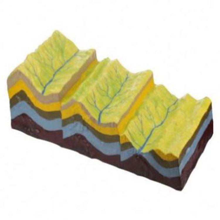 Model Struktur Lipat