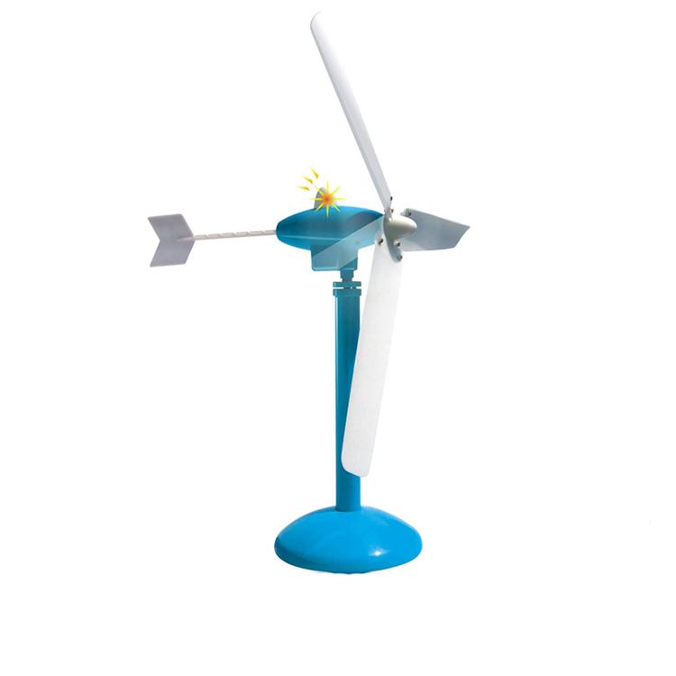 Model Turbin Angin