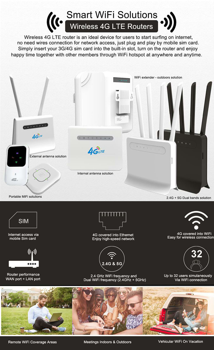 4G LTE Home Wireless Router