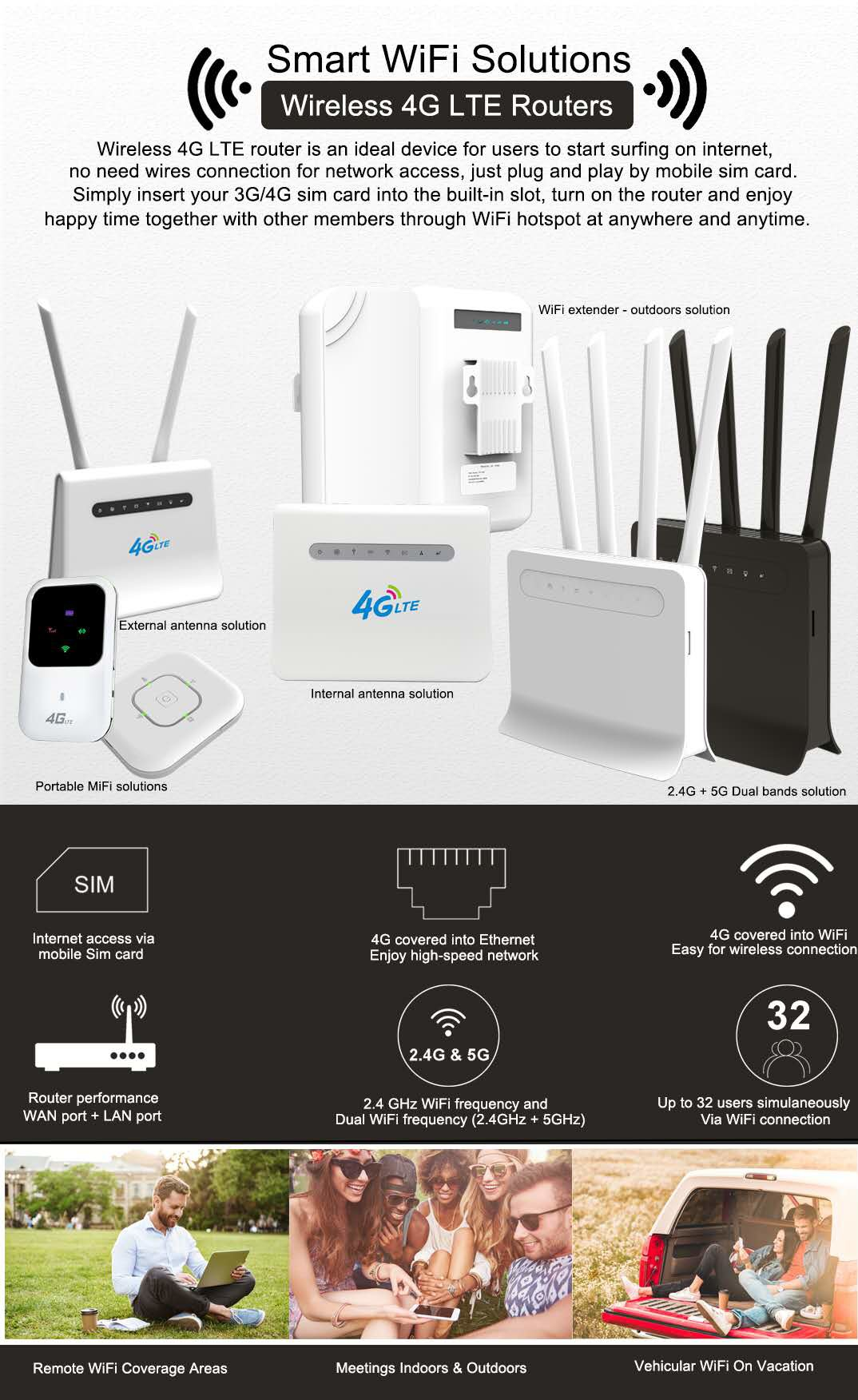 Unlocked 4G LTE CPE Wifi Router