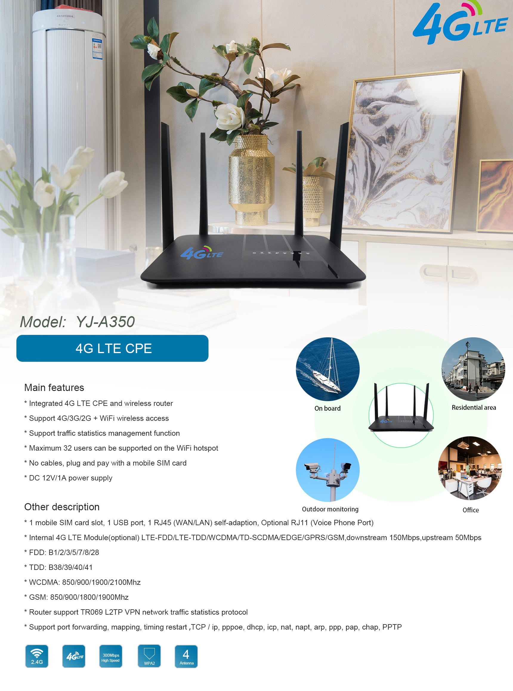 Indoor CPE 4G LTE Modem Wifi