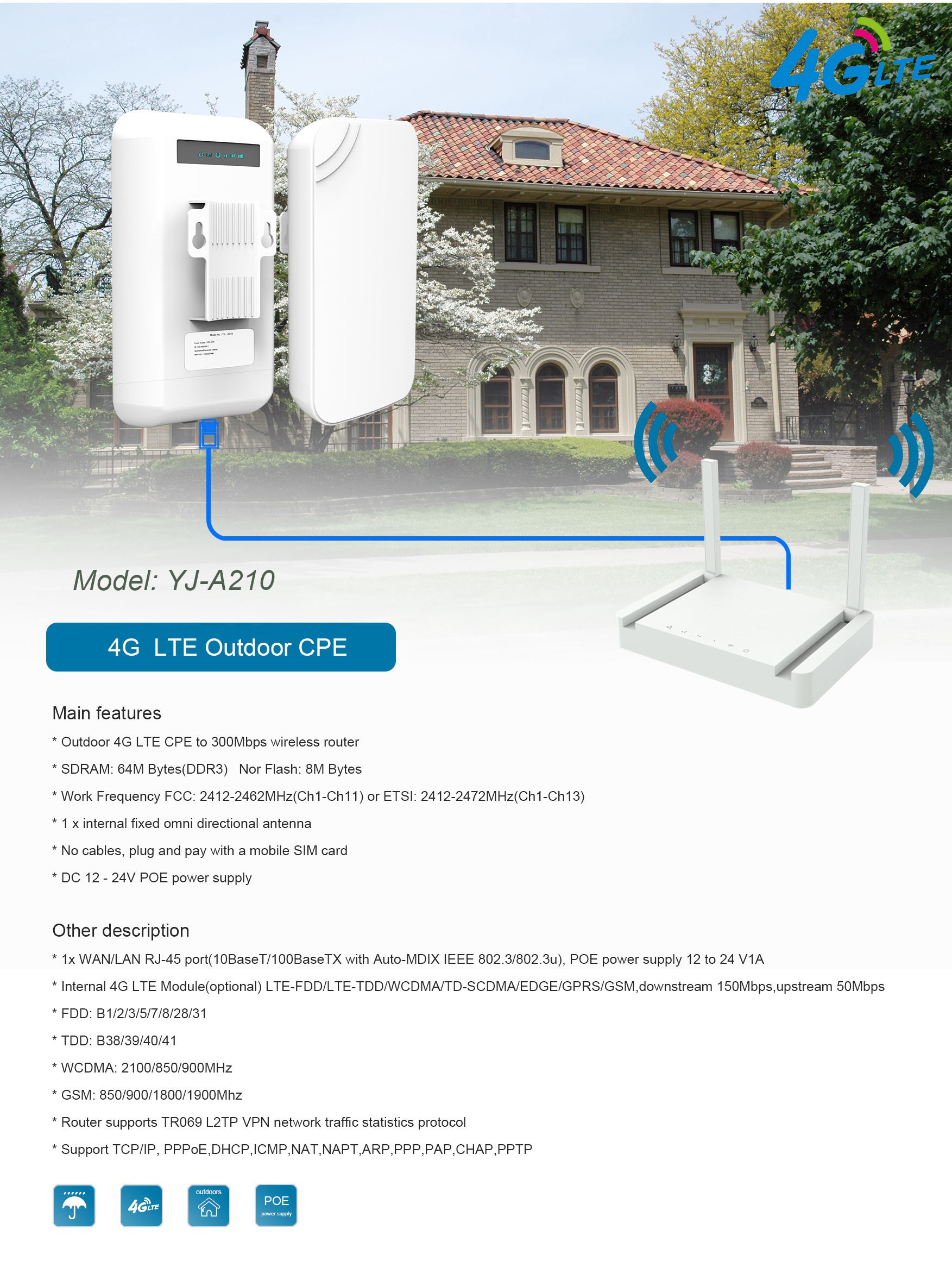 Outdoor 4G CPE LTE Router