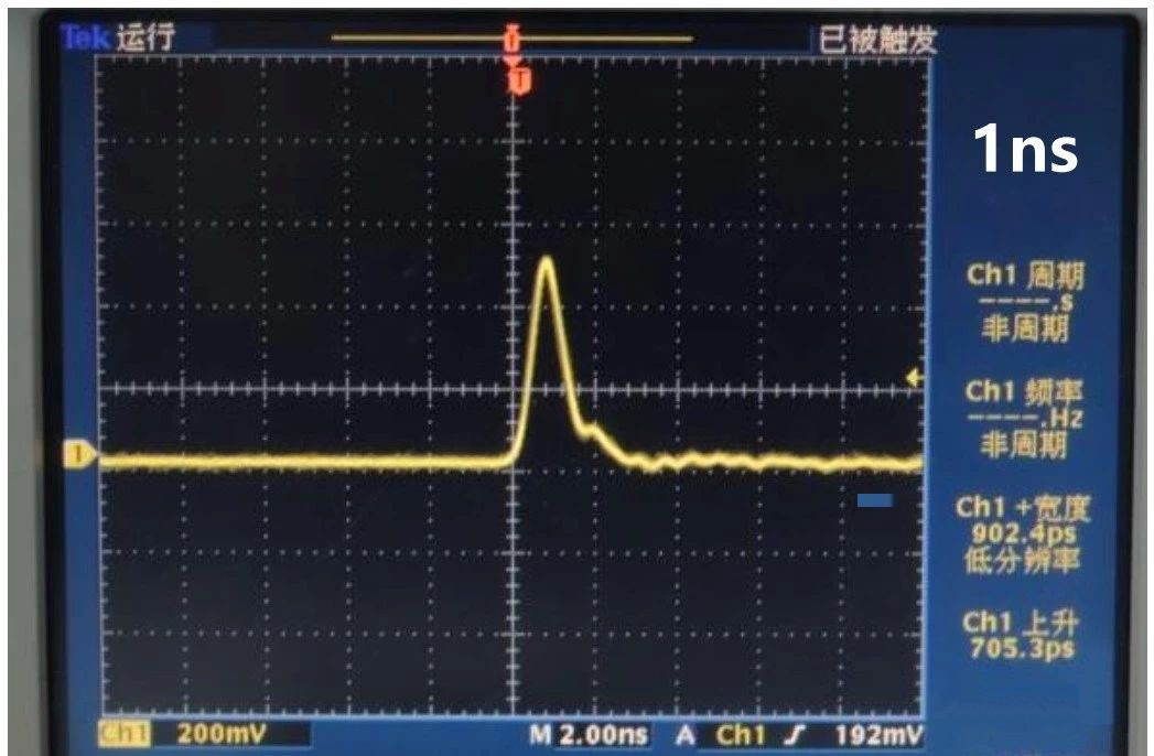 Low Noise 1550nm Nano-second Pulse Fiber Laser Module For DTS Sensor System