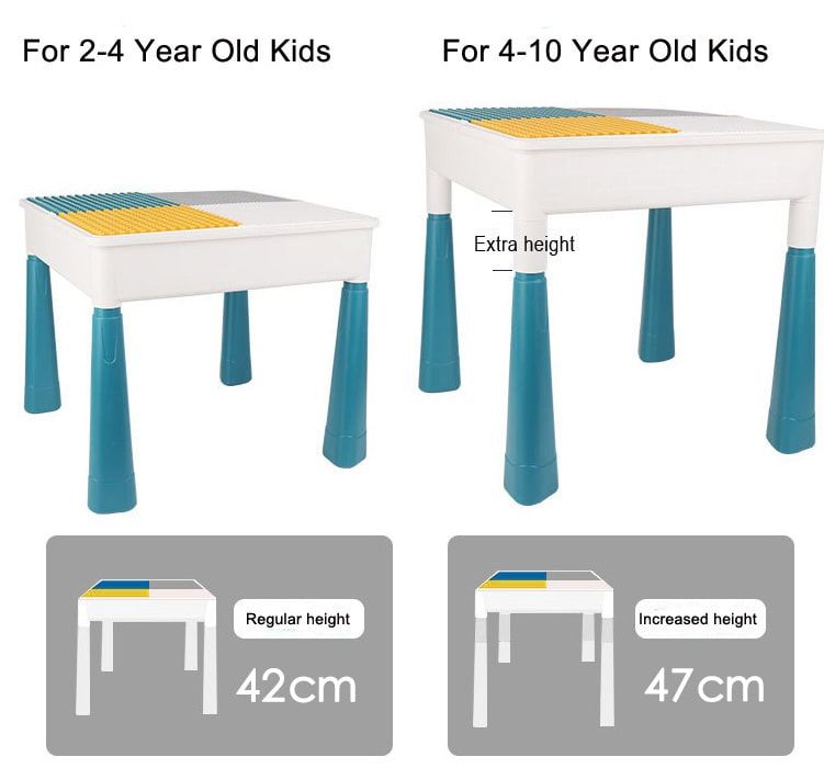 Household Kids Activity Table and Chair Set Multiple Toddler Activity Table with 2 Chairs