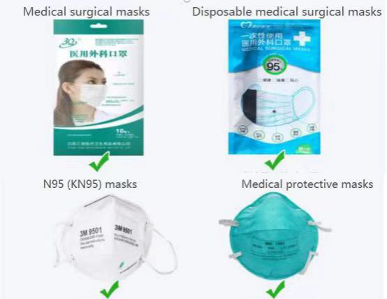 Selection of medical protective masks
