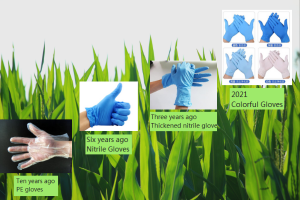 History of Disposable Gloves