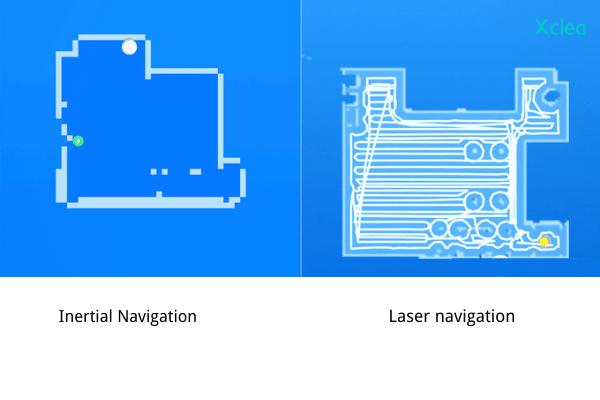 Inertial Navigation&Laser navigation
